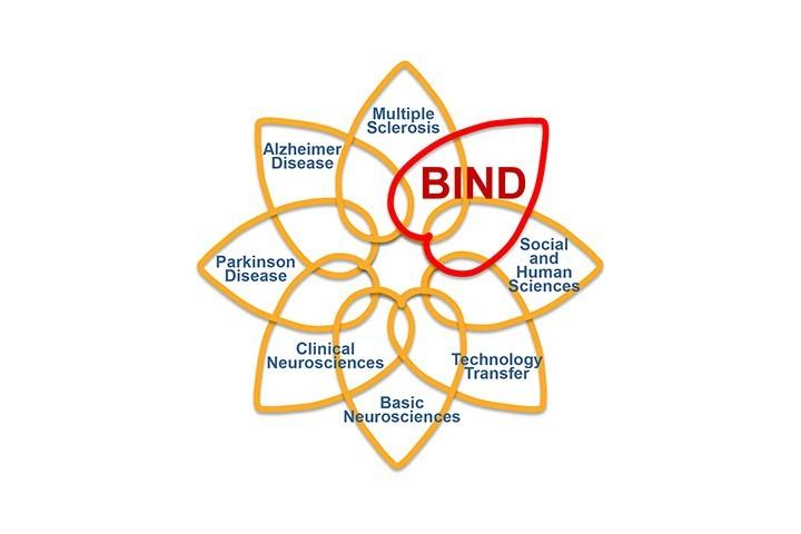 AAP BIND : « Programme de recherche sur les maladies neurodégénératives»
